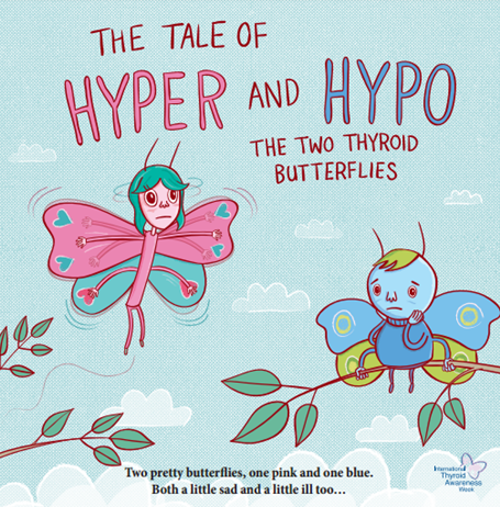 HYPER AND HYPO